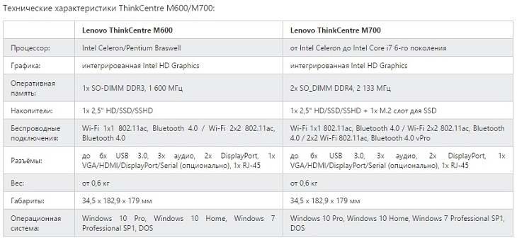 Lenovo ThinkCentre M600 Tiny 2