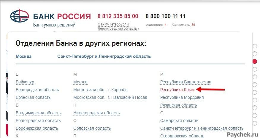 Отделения банков России в Республике Крым
