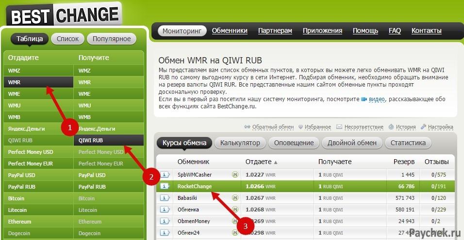 Денежный перевод на QIWI с Вебмани через bestchange