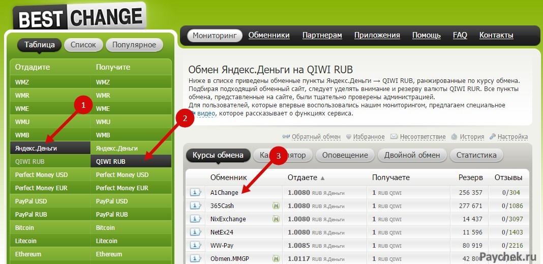 Перевод с Яндекс.Деньги на QIWI через обменник