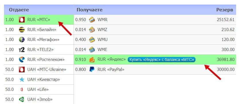 Как положить деньги на кошелёк Яндекс.Деньги