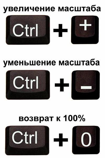 смена масштаба горячими клавишами