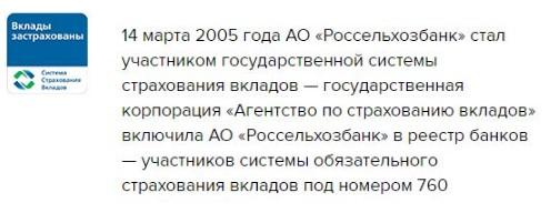 «РоссельхозБанк» — вклады для пенсионеров