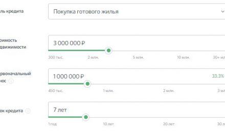 Ипотека в «Сбербанке» России