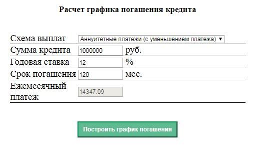 Расчёты по ипотеке в 1 миллион