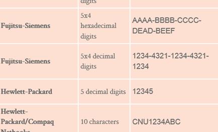 Как восстанавить пароль от BIOS на ноутбуках