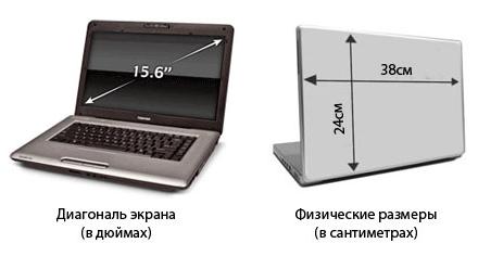 Как узнать диагональ ноутбука ?