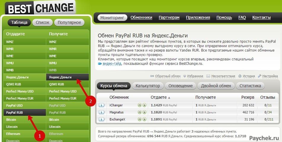 Перевод с PayPal на Яндекс.Деньги через обменник