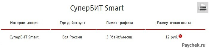 Тариф СуперБИТ Smart