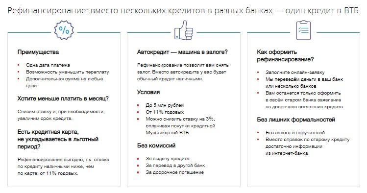 Как использовать кредитный калькулятор банка «ВТБ 24»?