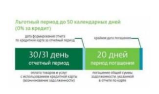 Пользуемся кредиткой «Сбербанка» без процентов